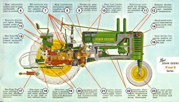 john deere b engine diagram john deere 445 wiring